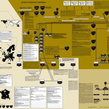 A map and infographic describing the prison and surveillance complex in Europe circa the early 2000's. The map was produced by bureau d'études, a conceptual art group that makes maps that depict relationships and ownership ties of transnational organizations and governments.